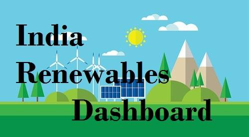 India Renewables Dashboard